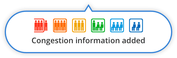Notification of congestion information